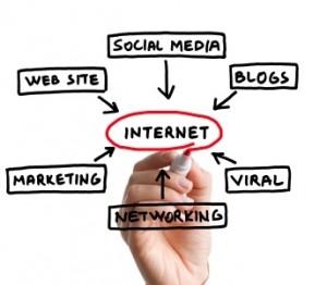 orthopedics internet marketing tips