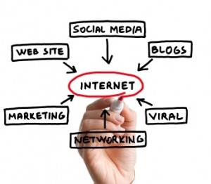 orthopedic doctors internet marketing tips