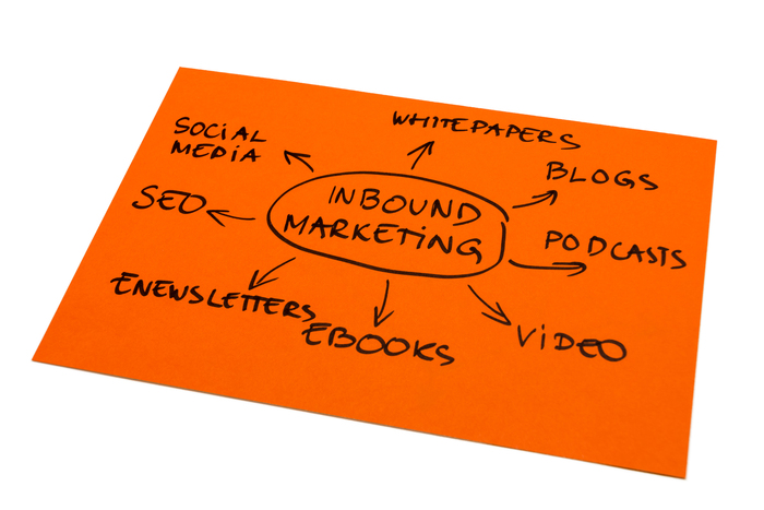 physical therapists inbound marketing ideas