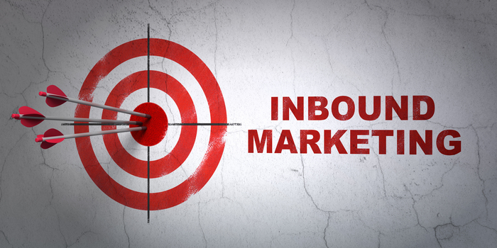orthopedic doctor inbound marketing ideas