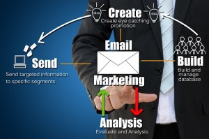 Email-Marketing-Conferences