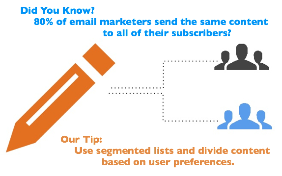 5 Effective Email Marketing Strategies: Send What Converts